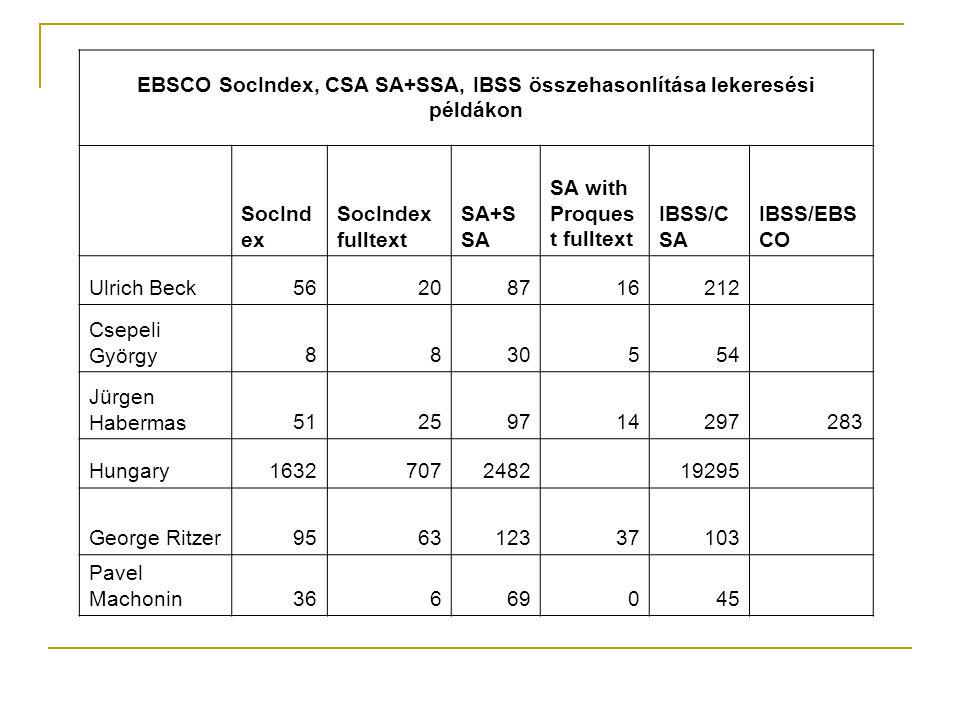 EBSCO SocIndex, CSA SA+SSA, IBSS összehasonlítása lekeresési példákon SocInd ex SocIndex fulltext SA+S SA SA with Proques t fulltext IBSS/C SA IBSS/EB