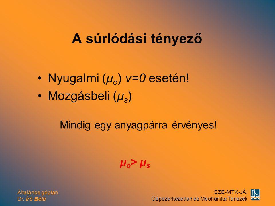 Általános géptan Dr. Író Béla SZE-MTK-JÁI Gépszerkezettan és Mechanika Tanszék A súrlódási tényező Nyugalmi (µ o ) v=0 esetén! Mozgásbeli (µ s ) µ o >