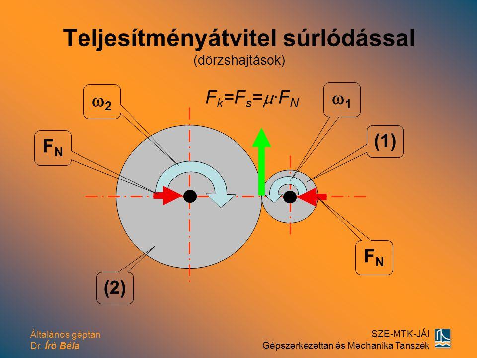 Általános géptan Dr. Író Béla SZE-MTK-JÁI Gépszerkezettan és Mechanika Tanszék Teljesítményátvitel súrlódással (dörzshajtások) (2) (1) FNFN FNFN 22