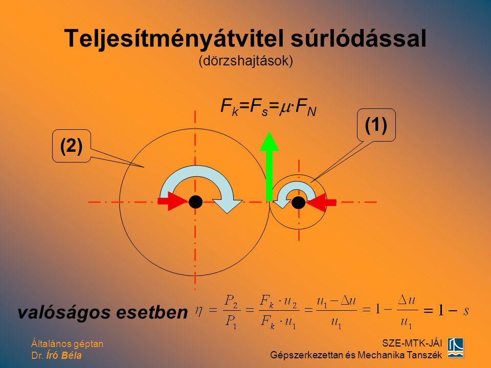 Általános géptan Dr. Író Béla SZE-MTK-JÁI Gépszerkezettan és Mechanika Tanszék Teljesítményátvitel súrlódással (dörzshajtások) (2) (1) F k =F s =  ·F