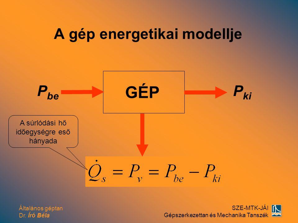 Általános géptan Dr. Író Béla SZE-MTK-JÁI Gépszerkezettan és Mechanika Tanszék A gép energetikai modellje P be P ki GÉP A súrlódási hő időegységre eső