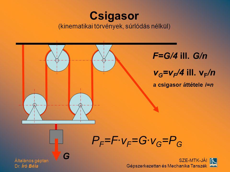 Általános géptan Dr. Író Béla SZE-MTK-JÁI Gépszerkezettan és Mechanika Tanszék Csigasor (kinematikai törvények, súrlódás nélkül) F G F=G/4 ill. G/n v