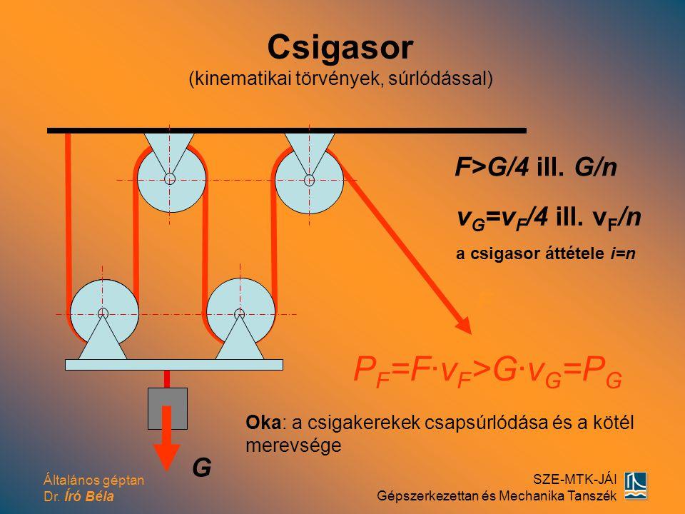 Általános géptan Dr. Író Béla SZE-MTK-JÁI Gépszerkezettan és Mechanika Tanszék Csigasor (kinematikai törvények, súrlódással) F G F>G/4 ill. G/n v G =v