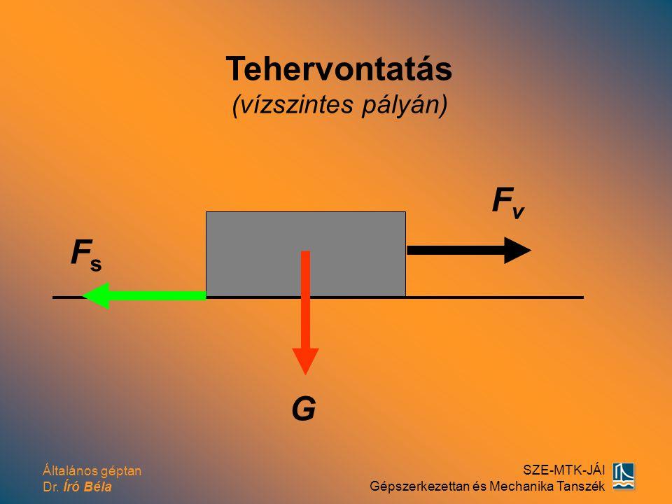 Általános géptan Dr. Író Béla SZE-MTK-JÁI Gépszerkezettan és Mechanika Tanszék Tehervontatás (vízszintes pályán) G FvFv FsFs