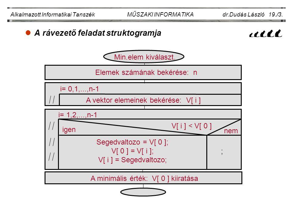 lA rávezető feladat struktogramja Alkalmazott Informatikai Tanszék MŰSZAKI INFORMATIKA dr.Dudás László 19./3. Elemek számának bekérése: n i= 0,1,...,n