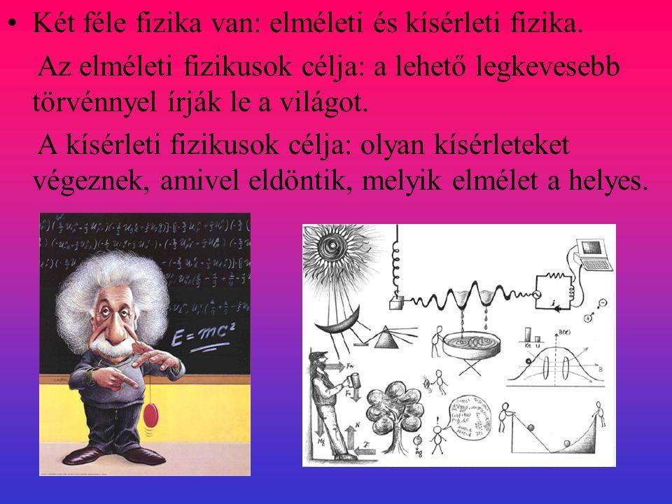 Két féle fizika van: elméleti és kísérleti fizika. Az elméleti fizikusok célja: a lehető legkevesebb törvénnyel írják le a világot. A kísérleti fiziku