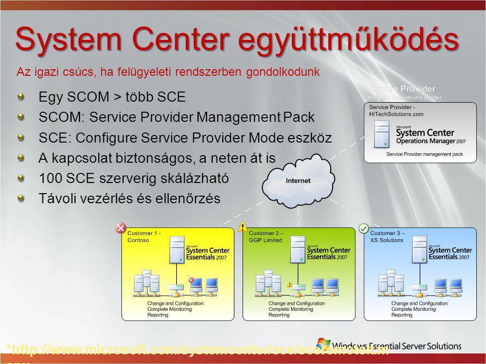 Egy SCOM > több SCE SCOM: Service Provider Management Pack SCE: Configure Service Provider Mode eszköz A kapcsolat biztonságos, a neten át is 100 SCE szerverig skálázható Távoli vezérlés és ellenőrzés System Center együttműködés *http://www.microsoft.com/systemcenter/sce/sceremoteit.m spx Az igazi csúcs, ha felügyeleti rendszerben gondolkodunk