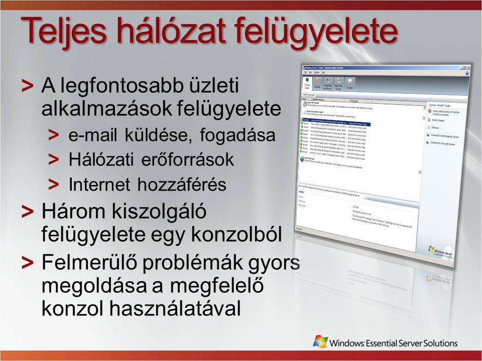Teljes hálózat felügyelete A legfontosabb üzleti alkalmazások felügyelete e-mail küldése, fogadása Hálózati erőforrások Internet hozzáférés Három kiszolgáló felügyelete egy konzolból Felmerülő problémák gyors megoldása a megfelelő konzol használatával