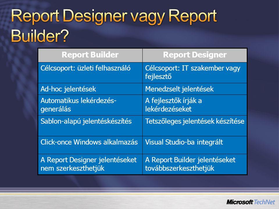 Report BuilderReport Designer Célcsoport: üzleti felhasználóCélcsoport: IT szakember vagy fejlesztő Ad-hoc jelentésekMenedzselt jelentések Automatikus