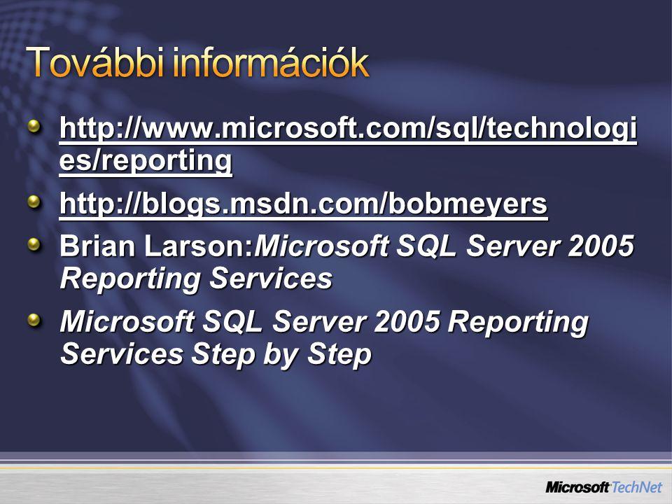 http://www.microsoft.com/sql/technologi es/reporting http://blogs.msdn.com/bobmeyers Brian Larson:Microsoft SQL Server 2005 Reporting Services Microso