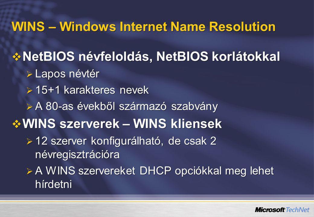 WINS – Windows Internet Name Resolution  NetBIOS névfeloldás, NetBIOS korlátokkal  Lapos névtér  15+1 karakteres nevek  A 80-as évekből származó s