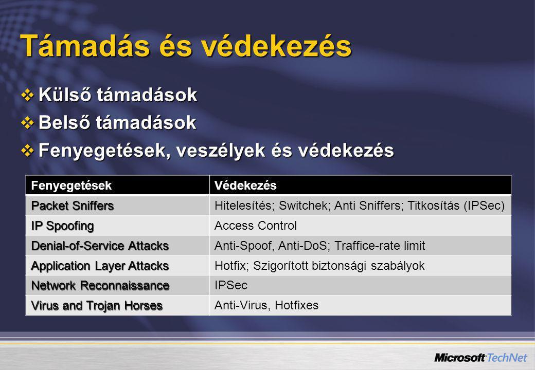 Támadás és védekezés  Külső támadások  Belső támadások  Fenyegetések, veszélyek és védekezés FenyegetésekVédekezés Packet Sniffers Hitelesítés; Swi