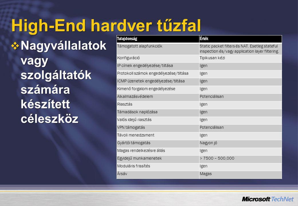 High-End hardver tűzfal  Nagyvállalatok vagy szolgáltatók számára készített céleszköz TulajdonságÉrték Támogatott alapfunkciókStatic packet filters é
