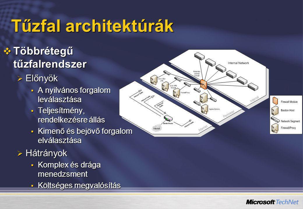 Tűzfal architektúrák  Többrétegű tűzfalrendszer  Előnyök  A nyilvános forgalom leválasztása  Teljesítmény, rendelkezésre állás  Kimenő és bejövő