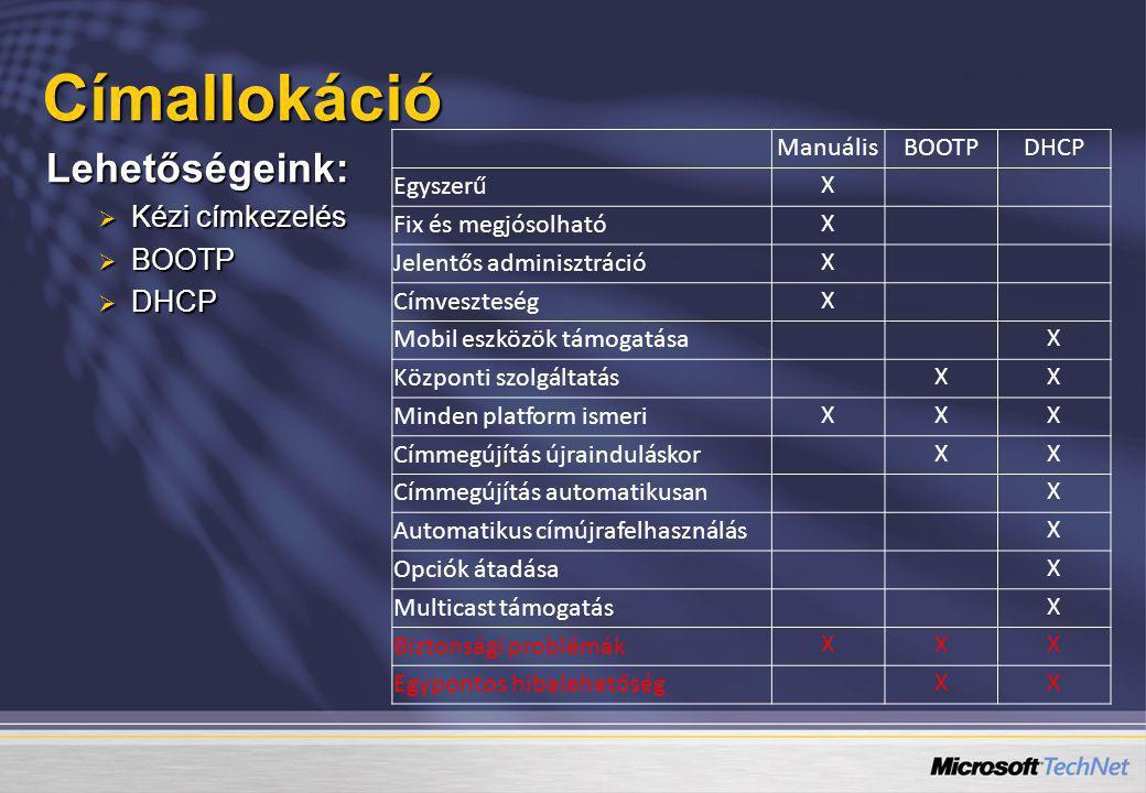 Címallokáció Lehetőségeink:  Kézi címkezelés  BOOTP  DHCP ManuálisBOOTPDHCP Egyszerű X Fix és megjósolható X Jelentős adminisztráció X Címveszteség