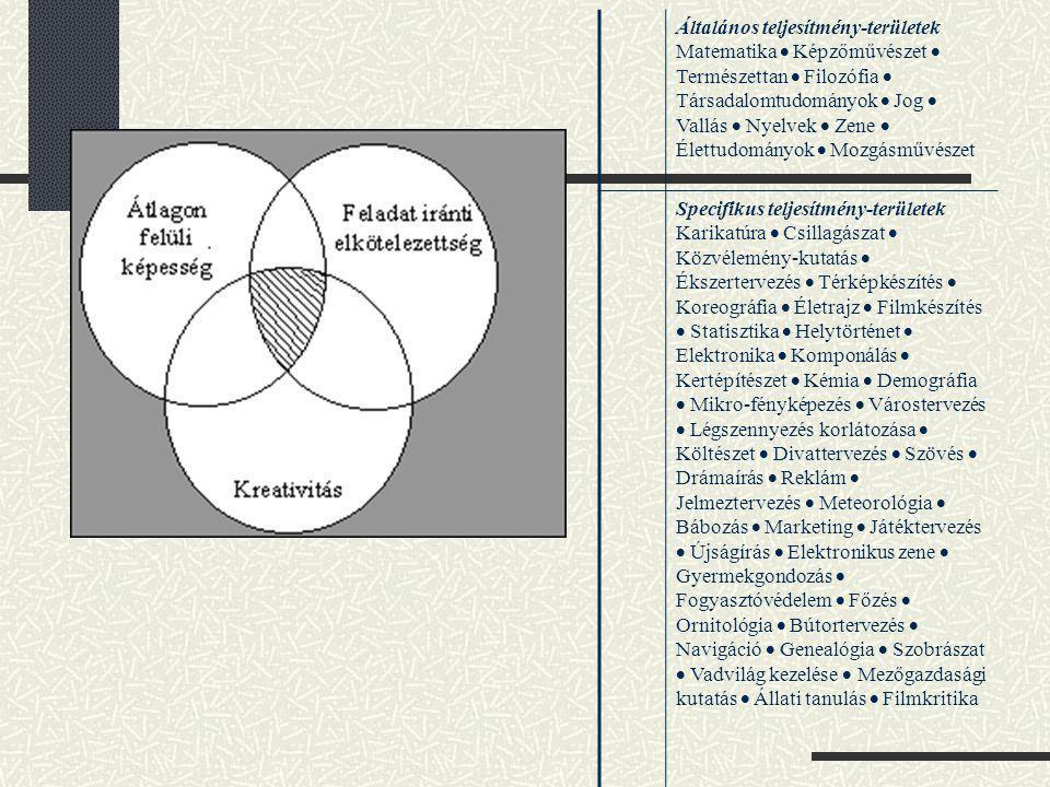Általános teljesítmény-területek Matematika  Képzőművészet  Természettan  Filozófia  Társadalomtudományok  Jog  Vallás  Nyelvek  Zene  Élettu