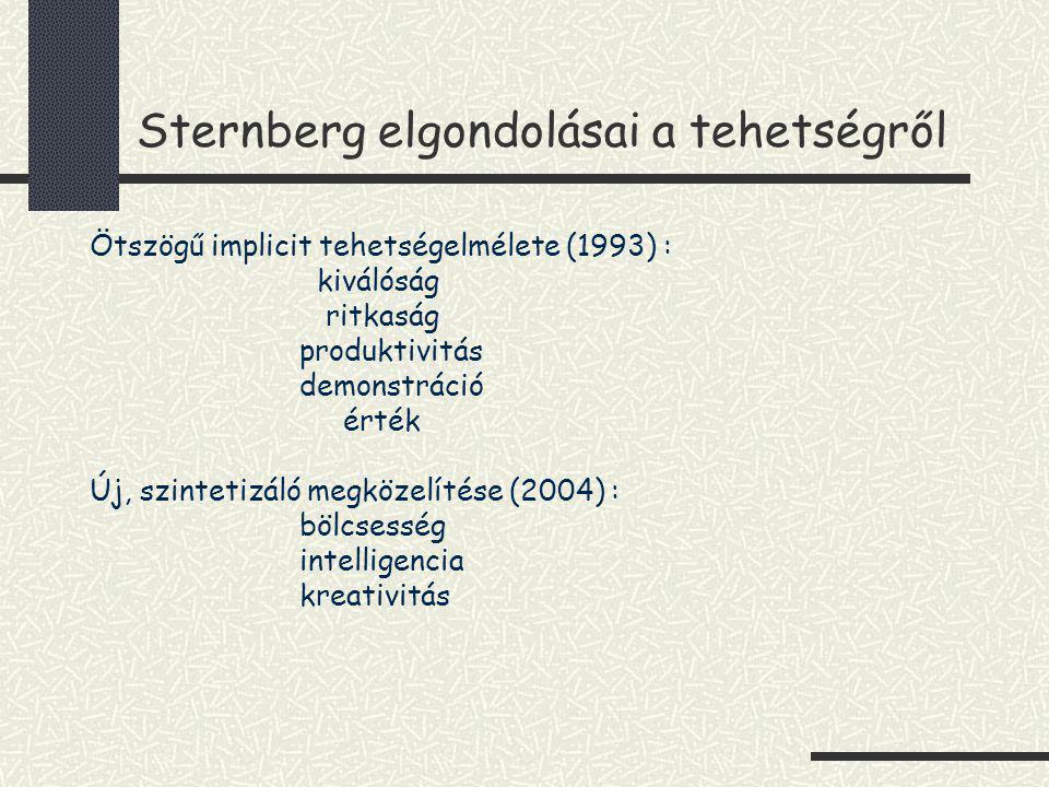 Sternberg elgondolásai a tehetségről Ötszögű implicit tehetségelmélete (1993) : kiválóság ritkaság produktivitás demonstráció érték Új, szintetizáló m