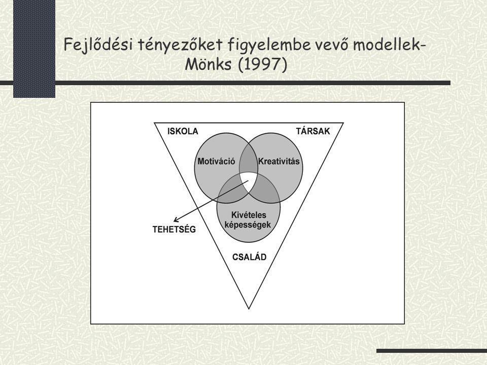 Fejlődési tényezőket figyelembe vevő modellek- Mönks (1997)