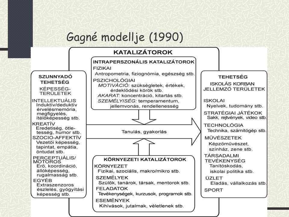Gagné modellje (1990)