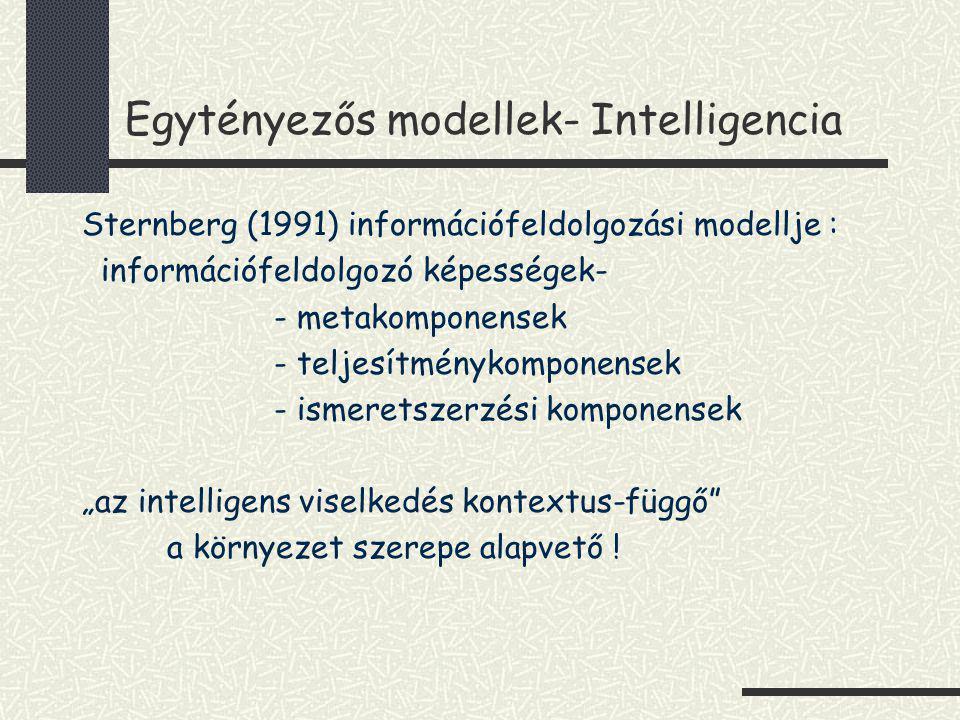 Egytényezős modellek- Kreativitás Guilford (1971): fluencia flexibilitás originalitás redefiniálás elaboráció szenzitivitás Van Tassel-Baska (1998): kreativitás fejlődésének faktorai- külső-belső tényezők, elősegítő folyamatok, személyes katalizátorok a kreatív gondolkodás és alkotás kognitív ÉS affektív folyamat !