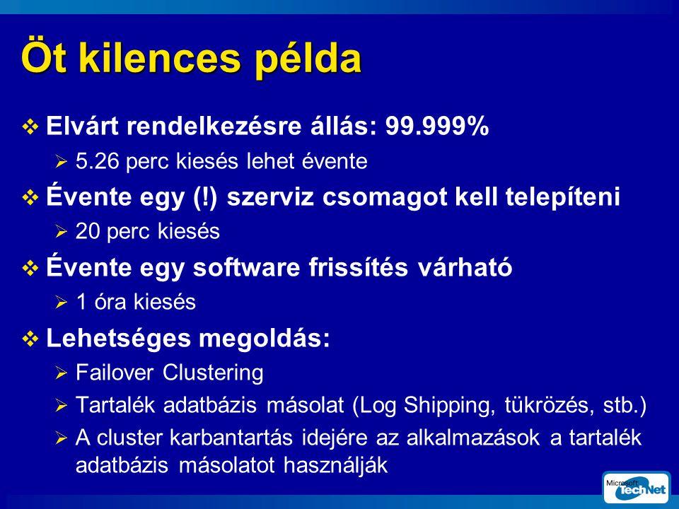 Öt kilences példa  Elvárt rendelkezésre állás: 99.999%  5.26 perc kiesés lehet évente  Évente egy (!) szerviz csomagot kell telepíteni  20 perc kiesés  Évente egy software frissítés várható  1 óra kiesés  Lehetséges megoldás:  Failover Clustering  Tartalék adatbázis másolat (Log Shipping, tükrözés, stb.)  A cluster karbantartás idejére az alkalmazások a tartalék adatbázis másolatot használják