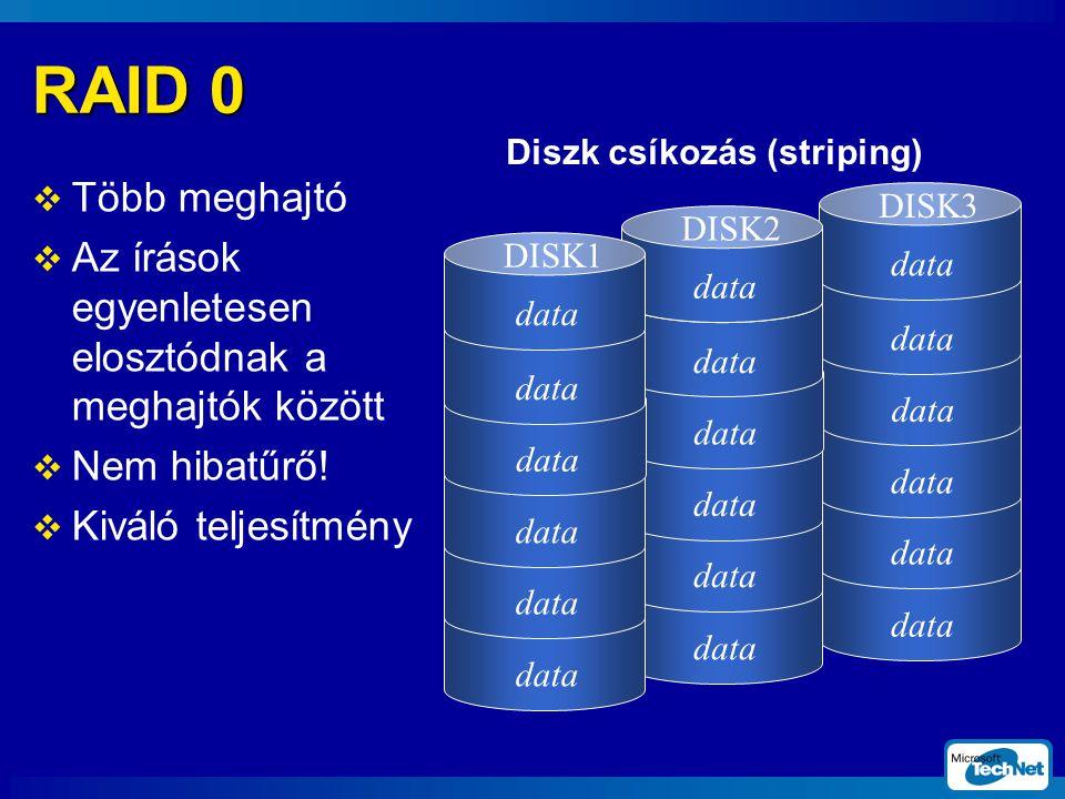 RAID 0  Több meghajtó  Az írások egyenletesen elosztódnak a meghajtók között  Nem hibatűrő.