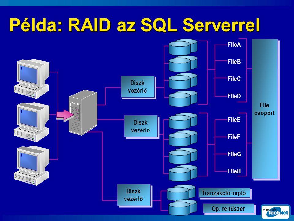 Példa: RAID az SQL Serverrel File csoport FileE FileF FileG FileH FileA FileB FileC FileD Tranzakció napló Op.