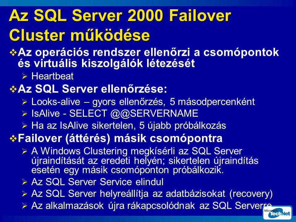 Az SQL Server 2000 Failover Cluster működése  Az operációs rendszer ellenőrzi a csomópontok és virtuális kiszolgálók létezését  Heartbeat  Az SQL Server ellenőrzése:  Looks-alive – gyors ellenőrzés, 5 másodpercenként  IsAlive - SELECT @@SERVERNAME  Ha az IsAlive sikertelen, 5 újabb próbálkozás  Failover (áttérés) másik csomópontra  A Windows Clustering megkísérli az SQL Server újraindítását az eredeti helyén; sikertelen újraindítás esetén egy másik csomóponton próbálkozik.