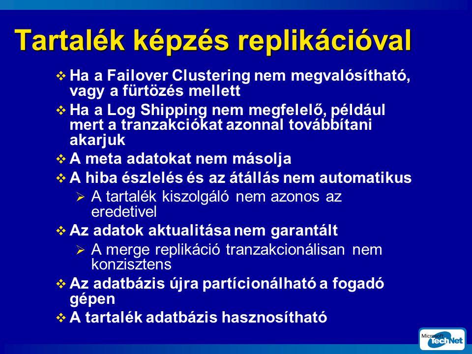Tartalék képzés replikációval  Ha a Failover Clustering nem megvalósítható, vagy a fürtözés mellett  Ha a Log Shipping nem megfelelő, például mert a tranzakciókat azonnal továbbítani akarjuk  A meta adatokat nem másolja  A hiba észlelés és az átállás nem automatikus  A tartalék kiszolgáló nem azonos az eredetivel  Az adatok aktualitása nem garantált  A merge replikáció tranzakcionálisan nem konzisztens  Az adatbázis újra partícionálható a fogadó gépen  A tartalék adatbázis hasznosítható