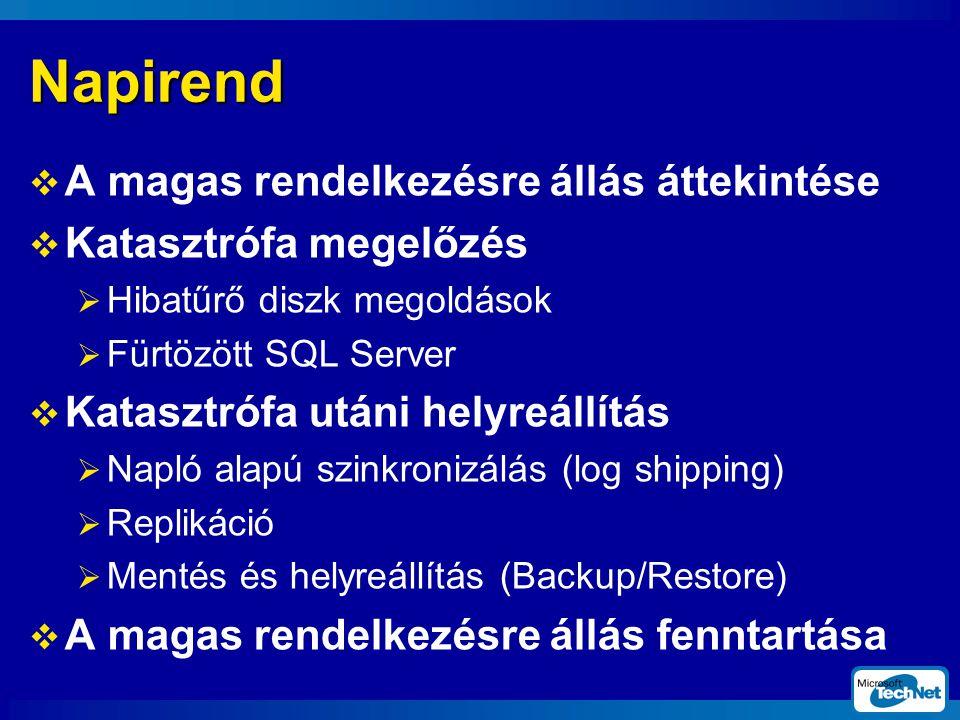 Napirend  A magas rendelkezésre állás áttekintése  Katasztrófa megelőzés  Hibatűrő diszk megoldások  Fürtözött SQL Server  Katasztrófa utáni helyreállítás  Napló alapú szinkronizálás (log shipping)  Replikáció  Mentés és helyreállítás (Backup/Restore)  A magas rendelkezésre állás fenntartása