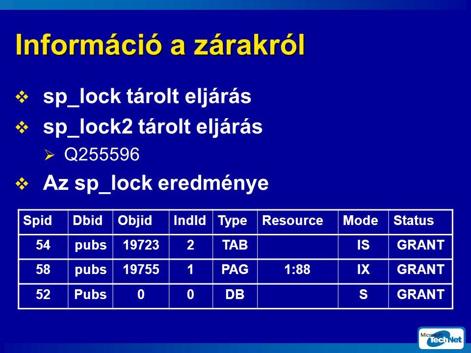 Információ a zárakról  sp_lock tárolt eljárás  sp_lock2 tárolt eljárás  Q255596  Az sp_lock eredménye SpidDbidObjidIndIdTypeResourceModeStatus 54pubs197232TABISGRANT 58pubs197551PAG1:88IXGRANT 52Pubs00DBSGRANT
