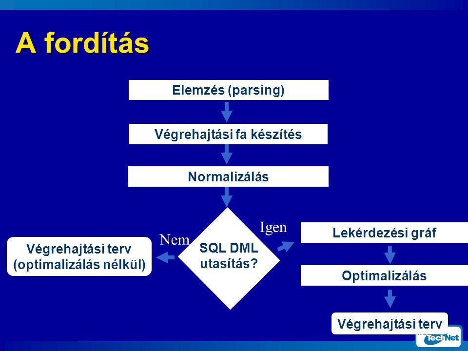 A fordítás Elemzés (parsing) Végrehajtási fa készítés Normalizálás SQL DML utasítás.