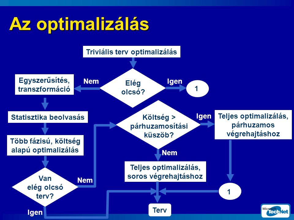 Az optimalizálás Egyszerűsítés, transzformáció Statisztika beolvasás Több fázisú, költség alapú optimalizálás Teljes optimalizálás, soros végrehajtáshoz Terv Teljes optimalizálás, párhuzamos végrehajtáshoz Van elég olcsó terv.