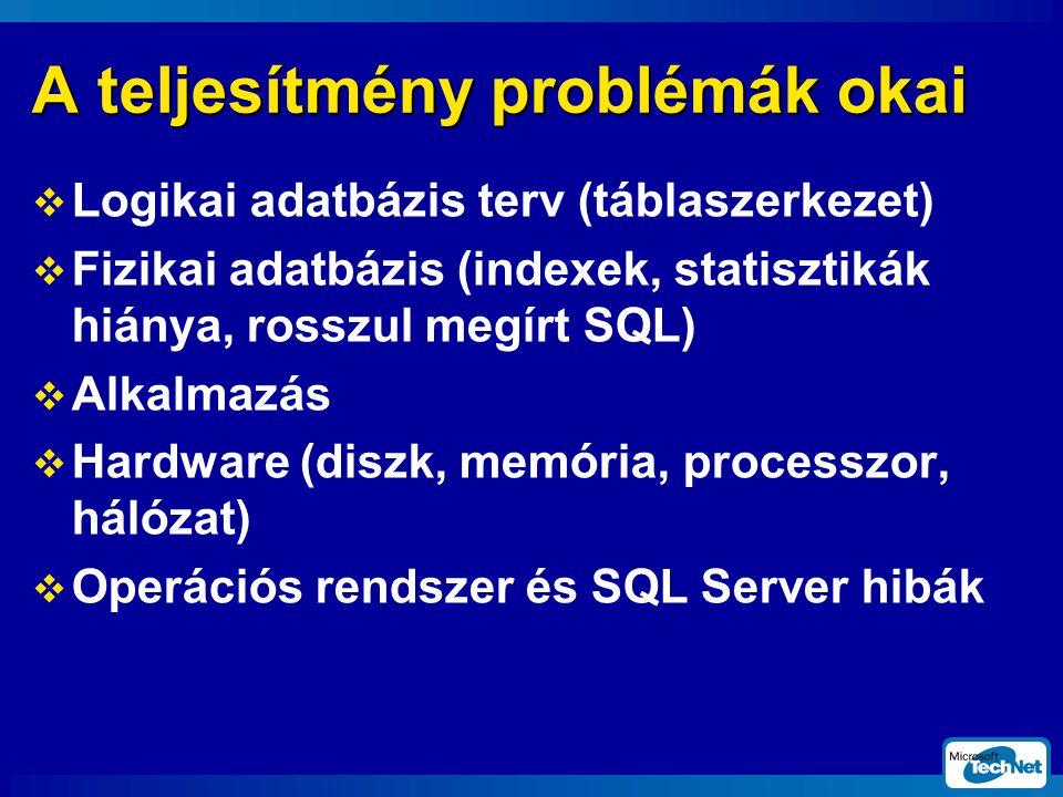 A teljesítmény problémák okai  Logikai adatbázis terv (táblaszerkezet)  Fizikai adatbázis (indexek, statisztikák hiánya, rosszul megírt SQL)  Alkalmazás  Hardware (diszk, memória, processzor, hálózat)  Operációs rendszer és SQL Server hibák