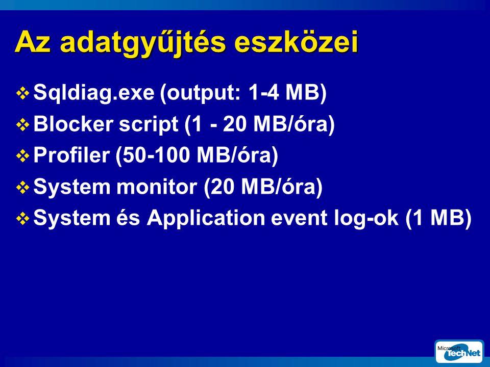 Az adatgyűjtés eszközei  Sqldiag.exe (output: 1-4 MB)  Blocker script (1 - 20 MB/óra)  Profiler (50-100 MB/óra)  System monitor (20 MB/óra)  System és Application event log-ok (1 MB)