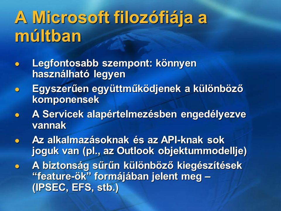 A Microsoft filozófiája a múltban Legfontosabb szempont: könnyen használható legyen Legfontosabb szempont: könnyen használható legyen Egyszerűen együttműködjenek a különböző komponensek Egyszerűen együttműködjenek a különböző komponensek A Servicek alapértelmezésben engedélyezve vannak A Servicek alapértelmezésben engedélyezve vannak Az alkalmazásoknak és az API-knak sok joguk van (pl., az Outlook objektummodellje) Az alkalmazásoknak és az API-knak sok joguk van (pl., az Outlook objektummodellje) A biztonság sűrűn különböző kiegészítések feature-ök formájában jelent meg – (IPSEC, EFS, stb.) A biztonság sűrűn különböző kiegészítések feature-ök formájában jelent meg – (IPSEC, EFS, stb.)