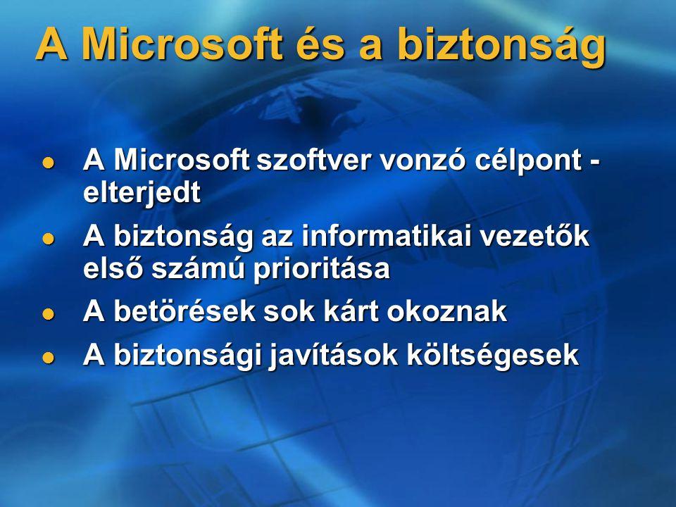 A Microsoft és a biztonság A Microsoft szoftver vonzó célpont - elterjedt A Microsoft szoftver vonzó célpont - elterjedt A biztonság az informatikai vezetők első számú prioritása A biztonság az informatikai vezetők első számú prioritása A betörések sok kárt okoznak A betörések sok kárt okoznak A biztonsági javítások költségesek A biztonsági javítások költségesek
