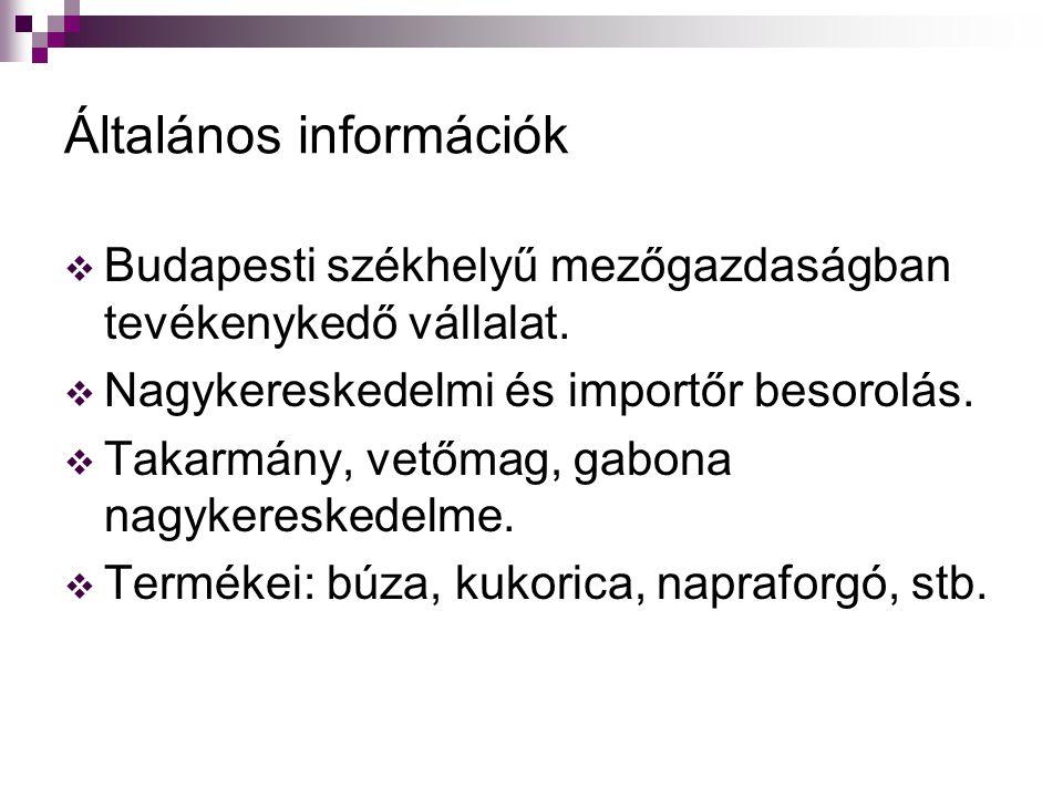 Általános információk  Budapesti székhelyű mezőgazdaságban tevékenykedő vállalat.