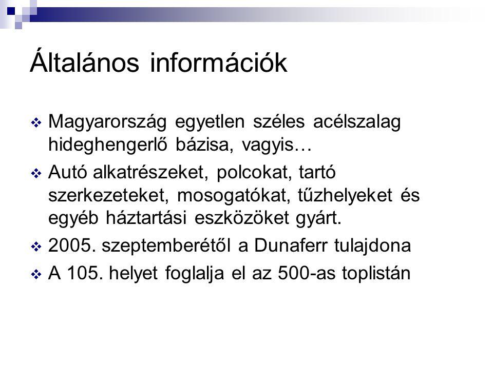 Általános információk  Magyarország egyetlen széles acélszalag hideghengerlő bázisa, vagyis…  Autó alkatrészeket, polcokat, tartó szerkezeteket, mosogatókat, tűzhelyeket és egyéb háztartási eszközöket gyárt.