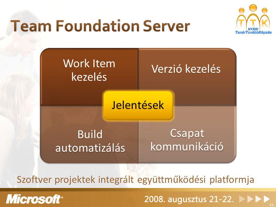 13 Szoftver projektek integrált együttműködési platformja