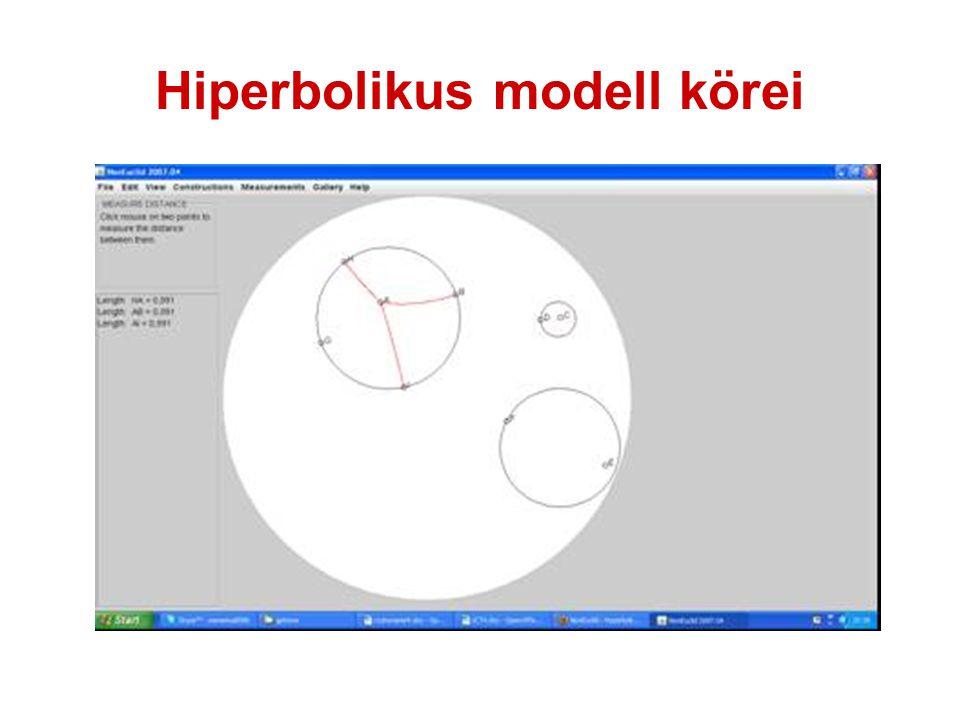 Hiperbolikus modell körei