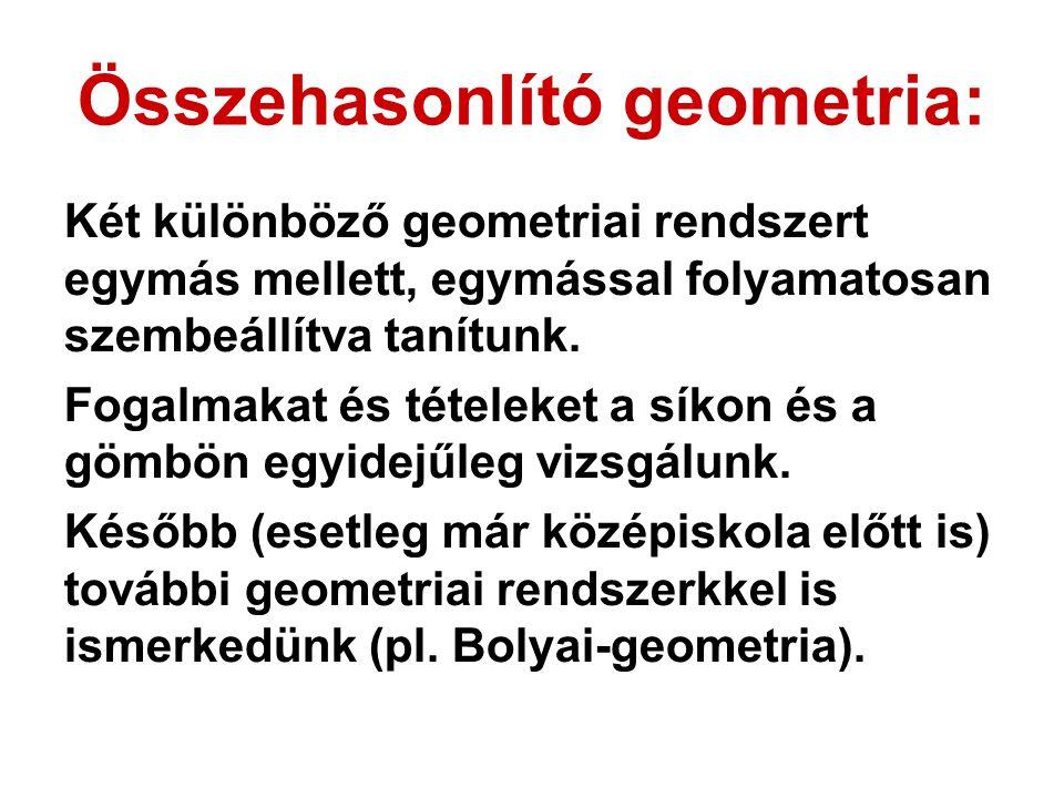 Összehasonlító geometria: Két különböző geometriai rendszert egymás mellett, egymással folyamatosan szembeállítva tanítunk.