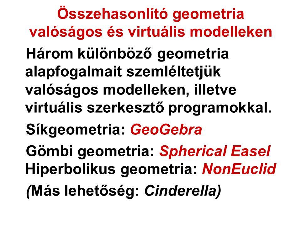Összehasonlító geometria valóságos és virtuális modelleken Három különböző geometria alapfogalmait szemléltetjük valóságos modelleken, illetve virtuális szerkesztő programokkal.