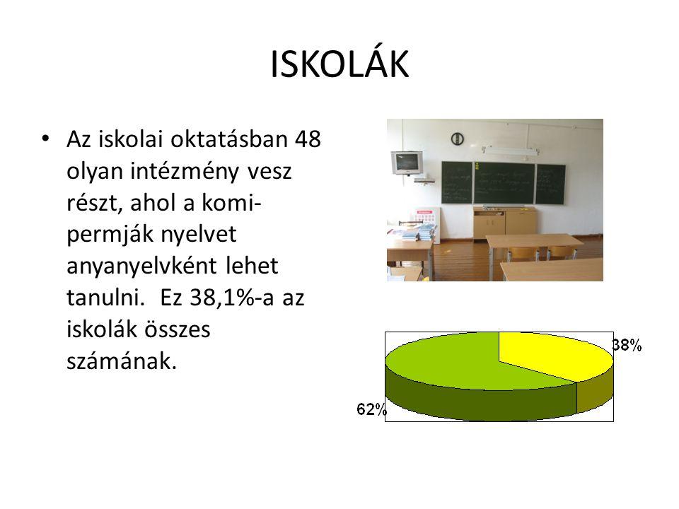 ISKOLÁK Az iskolai oktatásban 48 olyan intézmény vesz részt, ahol a komi- permják nyelvet anyanyelvként lehet tanulni.
