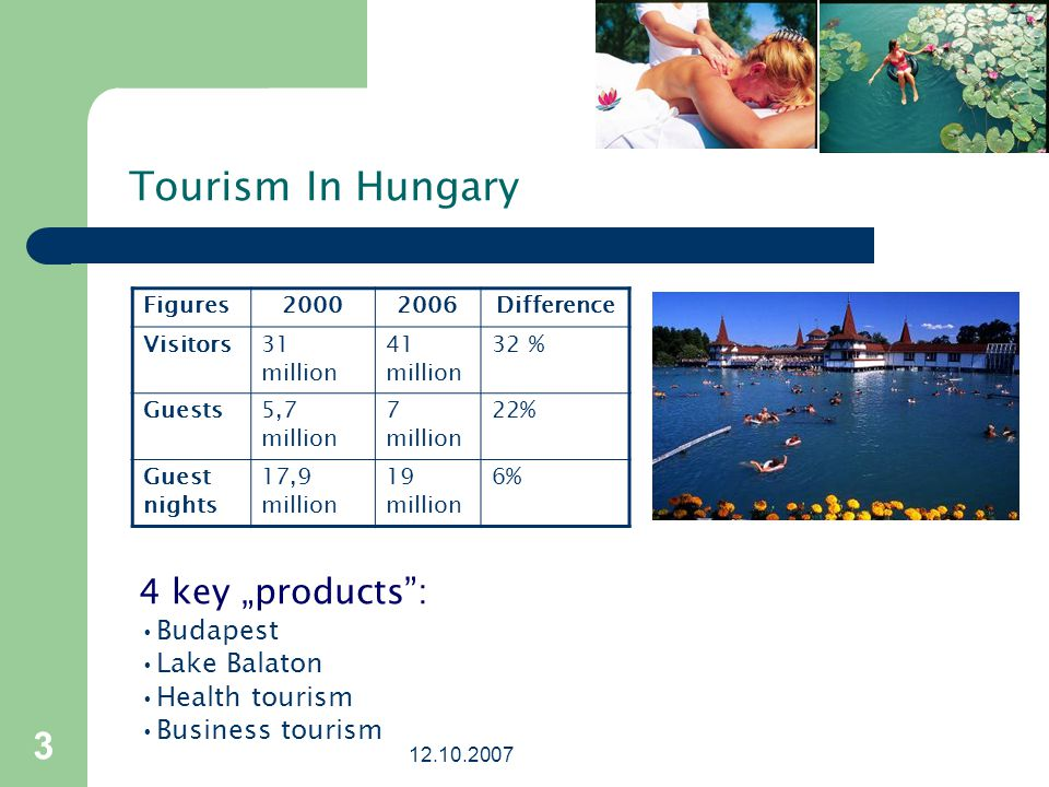 "12.10.2007 3 Tourism In Hungary 4 key ""products : Budapest Lake Balaton Health tourism Business tourism Figures20002006Difference Visitors31 million 41 million 32 % Guests5,7 million 7 million 22% Guest nights 17,9 million 19 million 6%"