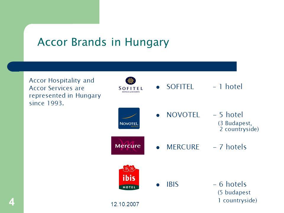 12.10.2007 4 SOFITEL – 1 hotel NOVOTEL- 5 hotel (3 Budapest, 2 countryside) MERCURE- 7 hotels IBIS- 6 hotels (5 budapest 1 countryside) Accor Brands i
