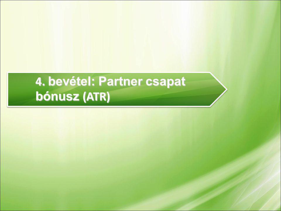 4. bevétel: Partner csapat bónusz (ATR)