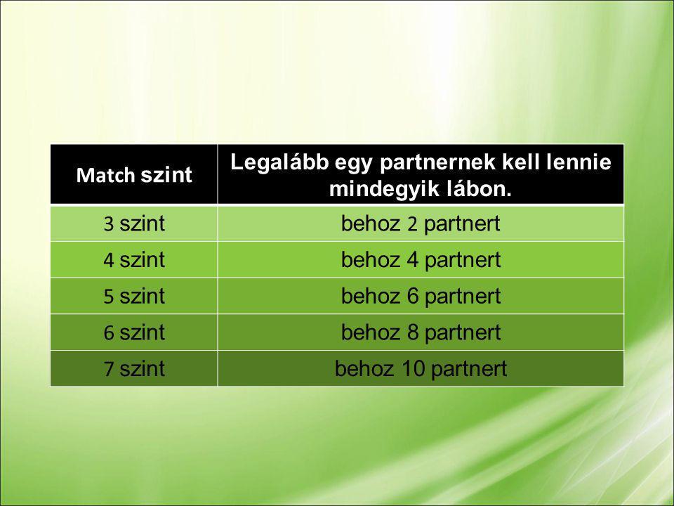 Match szint Legalább egy partnernek kell lennie mindegyik lábon.