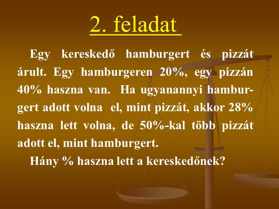 2.feladat Egy kereskedő hamburgert és pizzát árult.