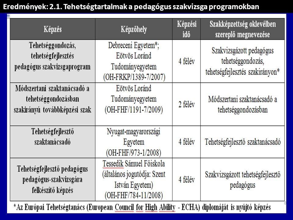 Eredmények: 2.1. Tehetségtartalmak a pedagógus szakvizsga programokban